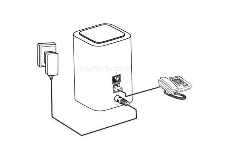 huawei e5180 s22 4g mit modem lte sim karte 150mbps wlan. Black Bedroom Furniture Sets. Home Design Ideas